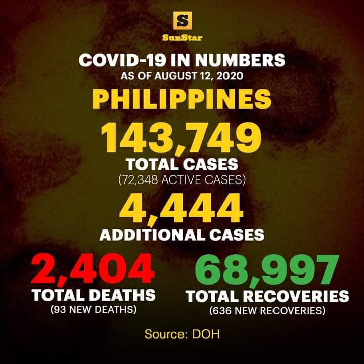 フィリピンの新型コロナウイルス感染者情報15のサムネイル