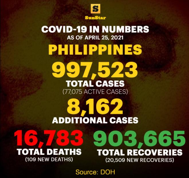フィリピンの新型コロナウイルス感染者情報56のサムネイル