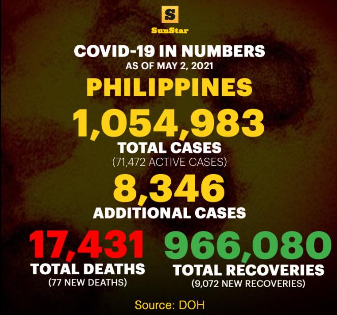 フィリピンの新型コロナウイルス感染者情報57のサムネイル