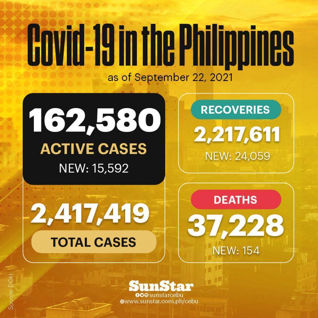 フィリピンの新型コロナウイルス感染者情報73のサムネイル